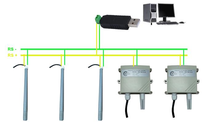 Cảm biến đo ẩm kết nối RS485
